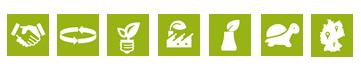 Dopper Nachhaltigkeitskriterien